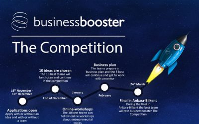 SmartsUnited businessbooster The Competition Jürisindeydi